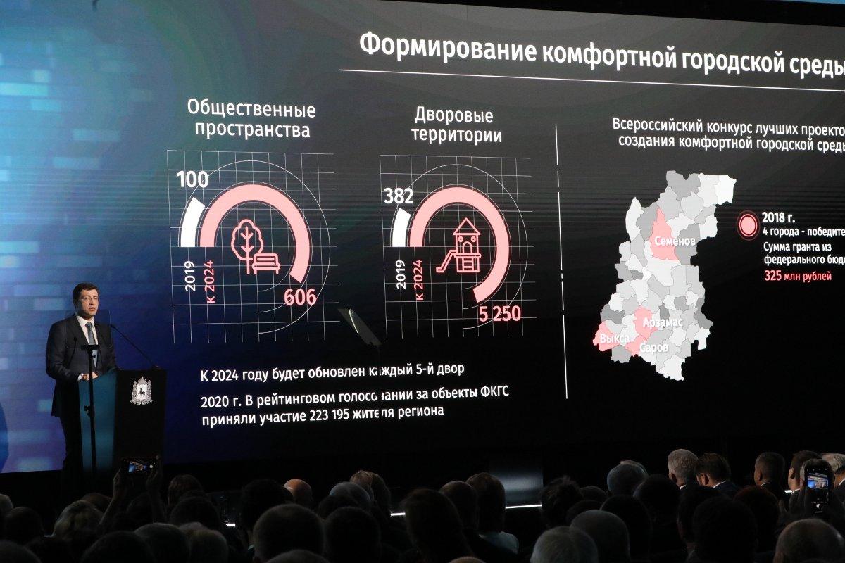Более миллиарда рублей потратят на благоустройство территорий в Нижегородской области