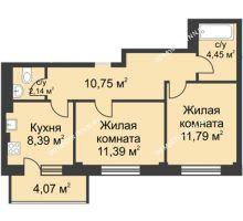 2 комнатная квартира 50,13 м² в ЖК Премиум, дом №1