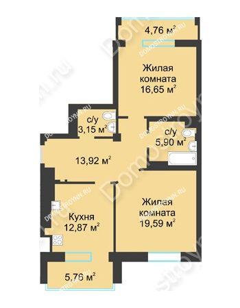 2 комнатная квартира 77,34 м² в ЖК Воскресенская слобода, дом №1